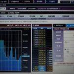 仮想通貨取引における現物取引とレバレッジ取引・決済との違い